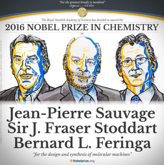 2016诺贝尔化学奖揭晓:分子机器的设计和合成获奖