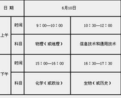 海南省09届普通高中毕业生高中考v高中通知叫基础易烊千的什么玺图片