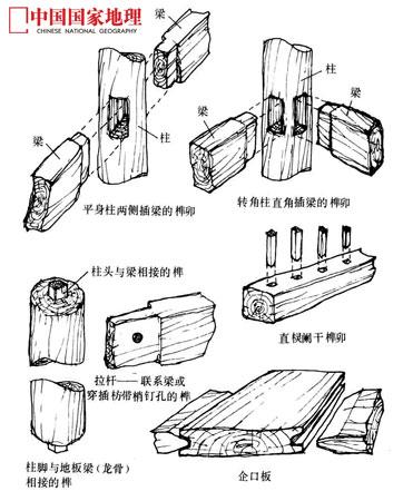 解密中国古代建筑的抗震智慧
