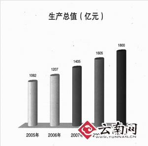 非公经济总量_非公经济宣传栏图片