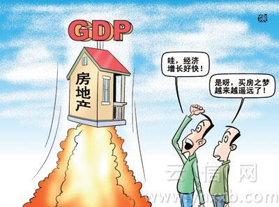 GDP上涨8.7% 关注CPI指数与房地产贡献