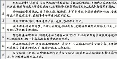 山西矿难调查组:王家岭矿建设施工严重违章