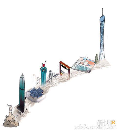 卡通广州小蛮腰简笔画