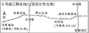 地铁6号线西延 拟设五站