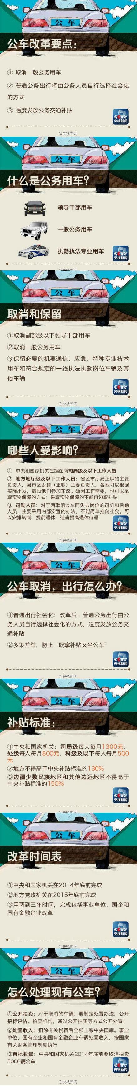 《关于全面推进公务用车制度改革的指导意见》和《中央和国家机关公务用车制度改革方案》今天下发