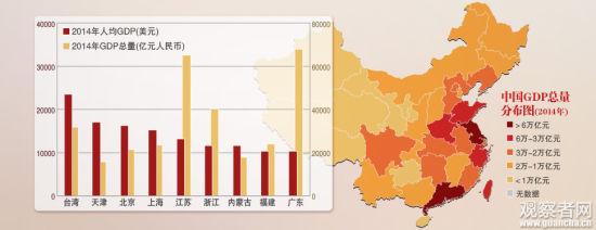 世界各国gdp排名_河南人均gdp