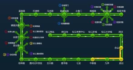 上海地铁9号线图示