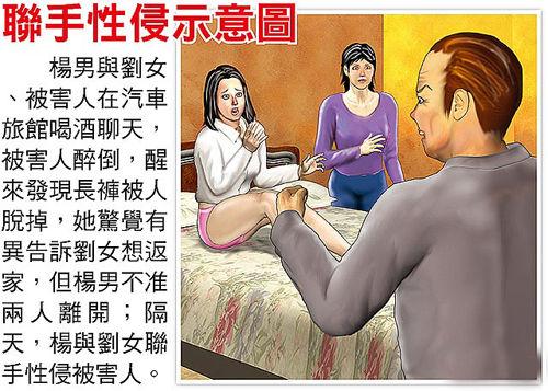 联手灌醉女同事性侵 台一对淫男女遭法办图