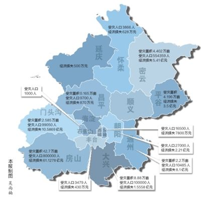 北京暴雨受灾地图首次发布(图)