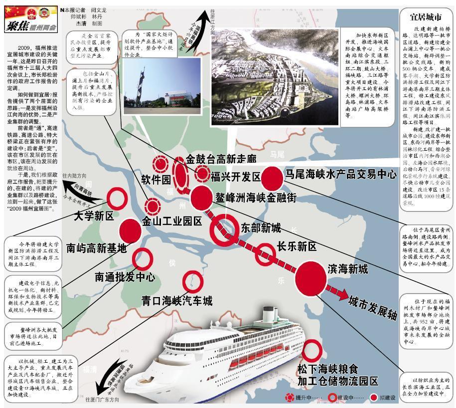 2016福州政府工作报告