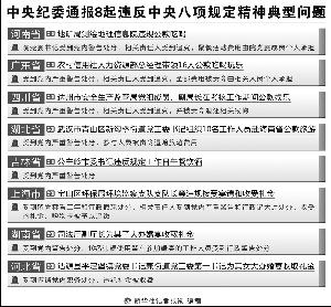 中纪委通报8起顶风违纪问题