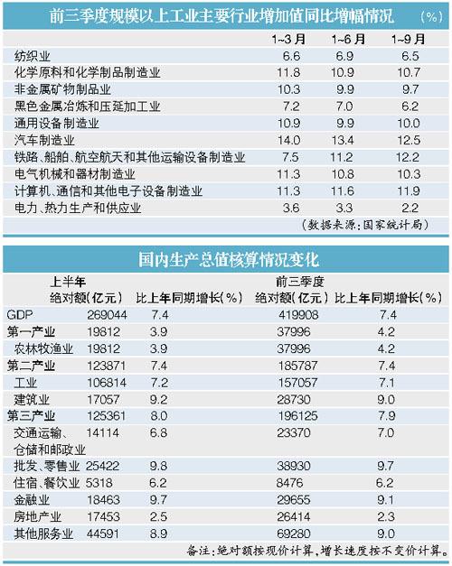 2020前三季度中国gdp_2020感动中国图片
