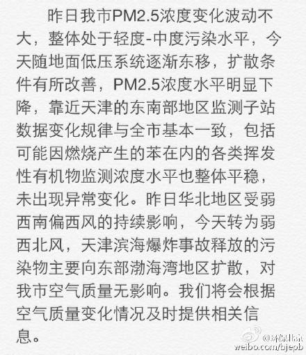 北京环保局:北京氛围品质精良未呈现异常