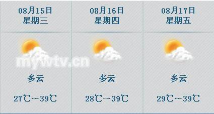 重庆未来三天天气预报-重庆正在经历今夏最长高温天气过程