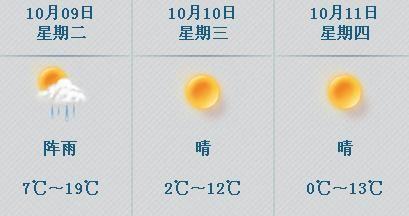 哈尔滨未来三天天气预报-本周三哈尔滨长春将迎入秋来最冷一天