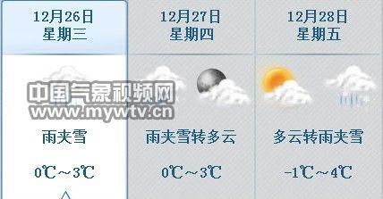 未来三天武汉天气预报-圣诞夜武汉初雪添浪漫 今日降雪持续