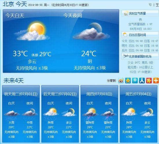 天预报_北京未来4天天气预报