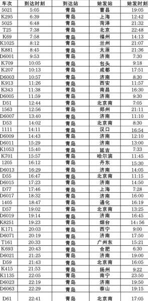 11日起新列车时刻表启用 29趟列车停站情况有变