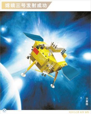 嫦娥三号三大使命