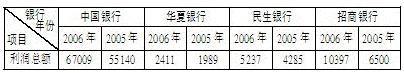 8455新葡萄娱乐 1