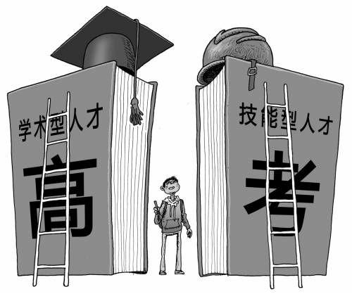 两种模式高考 漫画:李宏宇