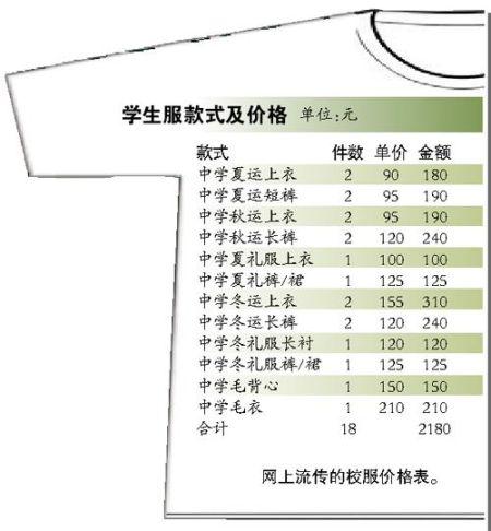 网上流传的校服价格