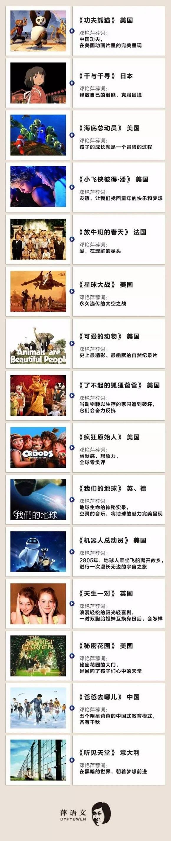 小学生必看的30部电影
