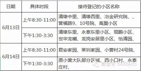 幼升小必读:海淀区38所小学2015年招生简章