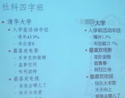 家长必读:努力就可以上清华北大吗?