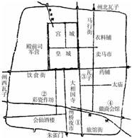 考试范围:古代中国的政治制度