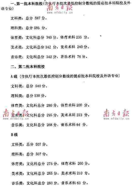 广东2009年高考各批次录取分数线公布