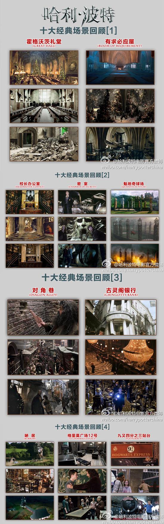 《哈利-波特》十年回顾之十大电影经典场景(图)