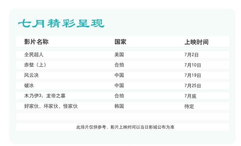 北京长虹影城2008年7月影片上映安排