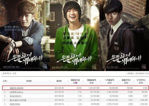 隐秘而伟大》预售率超《强盗》创历史 隐秘而伟大 韩国票房 预售率_新浪