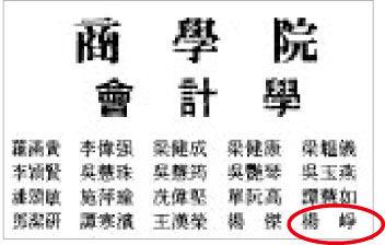香港岭南大学1994年的毕业生中确实有杨峥的名字