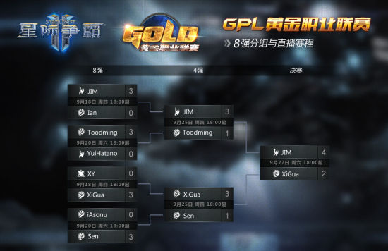 GPL黄金职业联赛第一赛季Jim全胜封王
