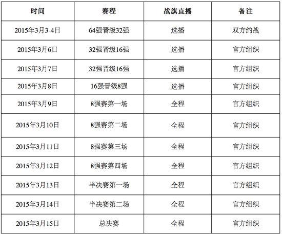 WCA《三国杀》春节揭幕赛64强对阵抽签揭晓