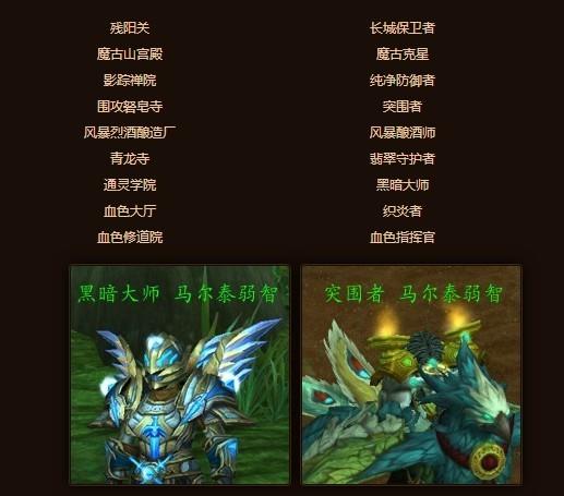 魔兽世界5.4补丁预览:挑战模式副本唯一称号