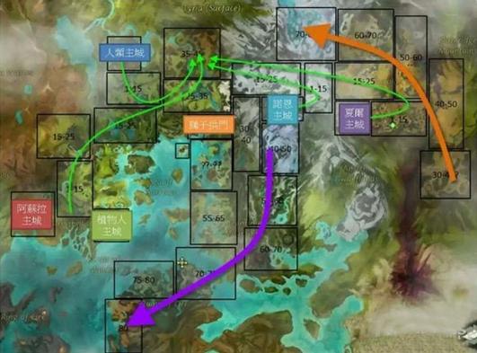 激战2国服新手升级路线 多方面玩法小贴士
