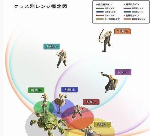 《最终幻想14》重生漫谈 传统网游的回归历程