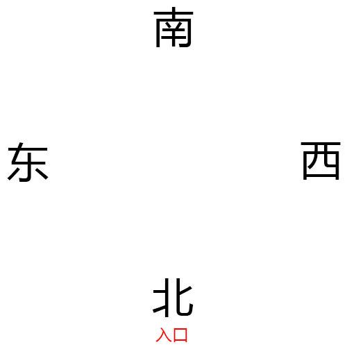 方位.jpg