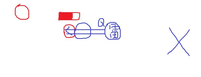 ps手绘 人头logo