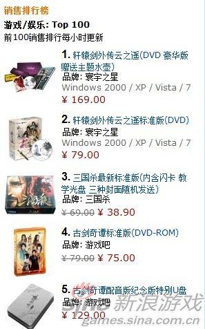 某知名购物网站上轩辕剑预售情况不错
