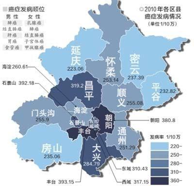 北京2010年癌症地图出炉:丰台癌症发病居首