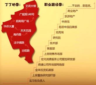 纳斯达克地图标示