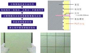 华峰聚氨酯保温系统
