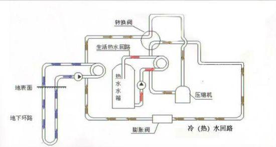 暖气锅炉内部结构图