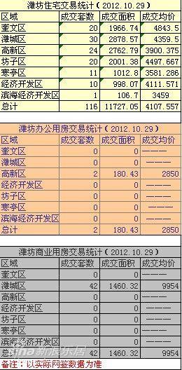 2016中国宏观经济数据_2017年宏观经济预测_2012年10月宏观数据