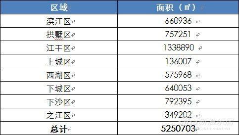 资料来源:CRIC中国房地产决策咨询系统