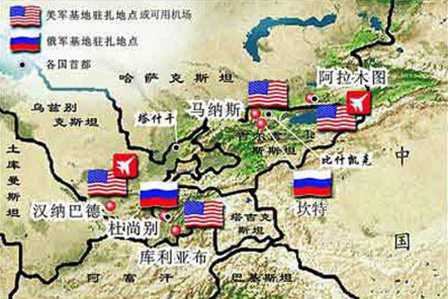 美俄在中亚地区军事基地示意图。